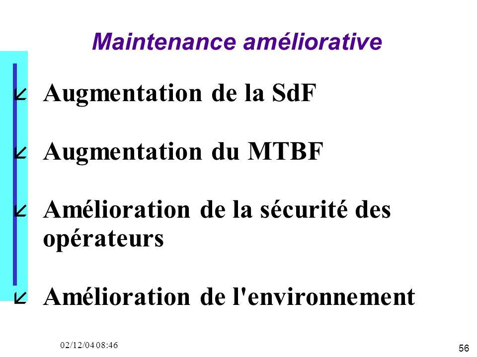 56 02/12/04 08:46 Augmentation de la SdF Augmentation du MTBF Amélioration de la sécurité des opérateurs Amélioration de l environnement Maintenance améliorative