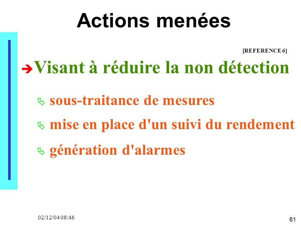 61 02/12/04 08:46 Actions menées sous-traitance de mesures mise en place d un suivi du rendement génération d alarmes Visant à réduire la non détection [REFERENCE 6]
