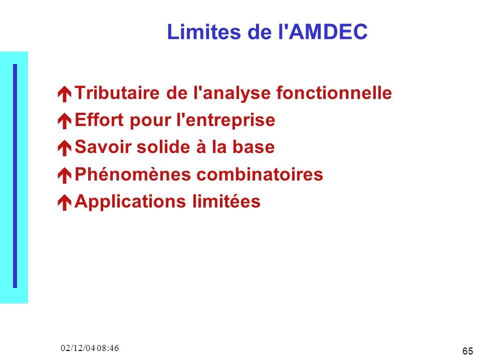 65 02/12/04 08:46 Limites de l AMDEC Tributaire de l analyse fonctionnelle Effort pour l entreprise Savoir solide à la base Phénomènes combinatoires Applications limitées