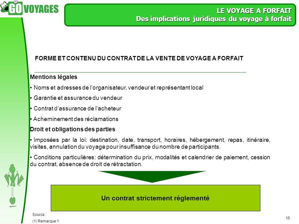 15 LE VOYAGE A FORFAIT Des implications juridiques du voyage à forfait Un contrat strictement réglementé Source : (1) Remarque 1 Mentions légales Noms