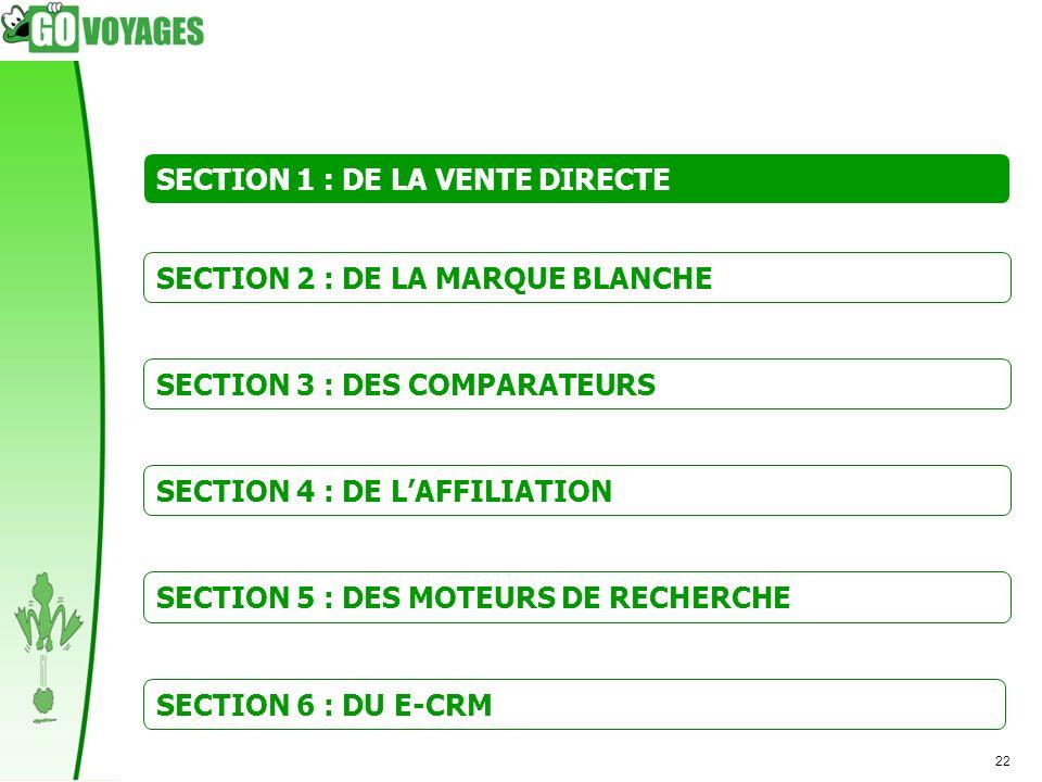 22 SECTION 1 : DE LA VENTE DIRECTE SECTION 2 : DE LA MARQUE BLANCHE SECTION 3 : DES COMPARATEURS SECTION 4 : DE LAFFILIATION SECTION 5 : DES MOTEURS D