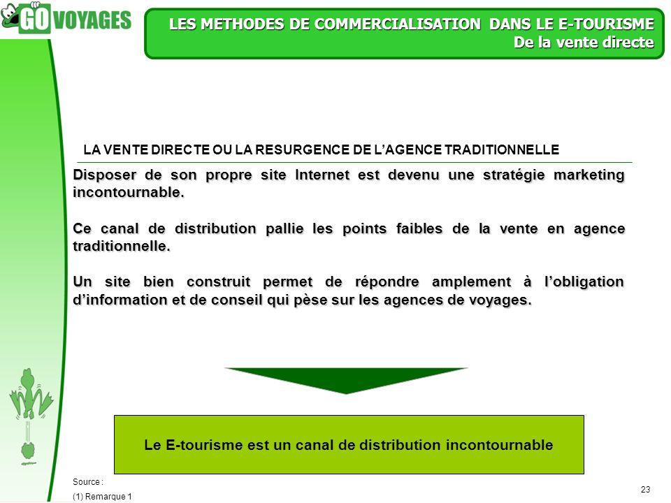23 LES METHODES DE COMMERCIALISATION DANS LE E-TOURISME De la vente directe Le E-tourisme est un canal de distribution incontournable Source : (1) Rem