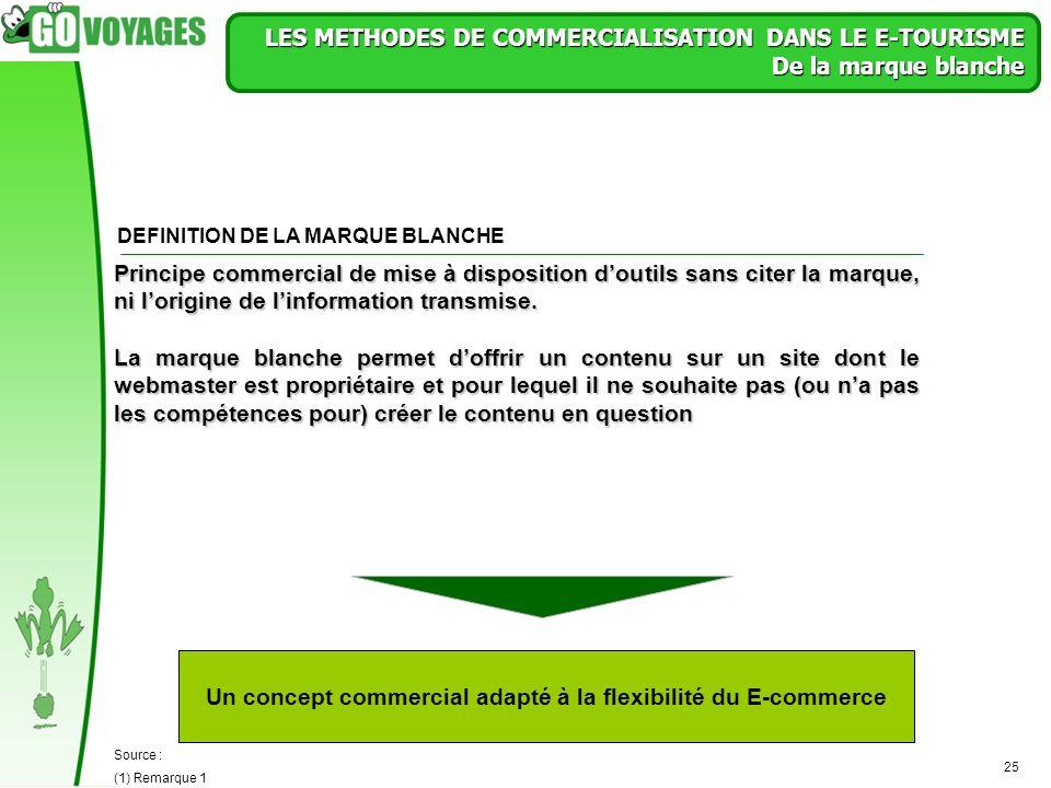 25 LES METHODES DE COMMERCIALISATION DANS LE E-TOURISME De la marque blanche Un concept commercial adapté à la flexibilité du E-commerce Source : (1)