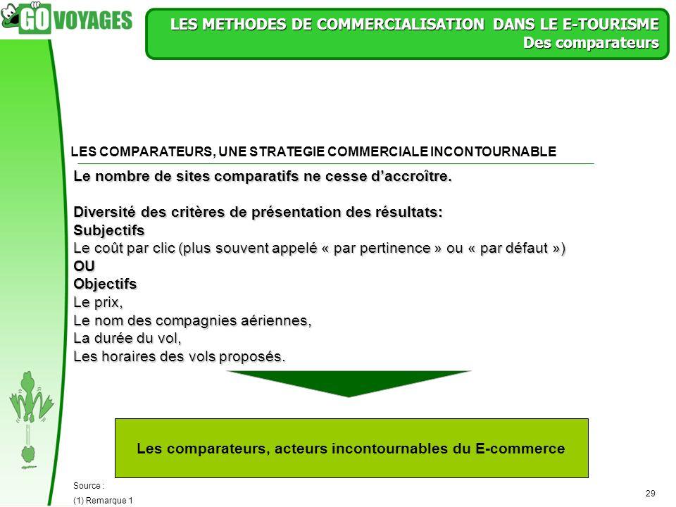 29 LES METHODES DE COMMERCIALISATION DANS LE E-TOURISME Des comparateurs Les comparateurs, acteurs incontournables du E-commerce Source : (1) Remarque