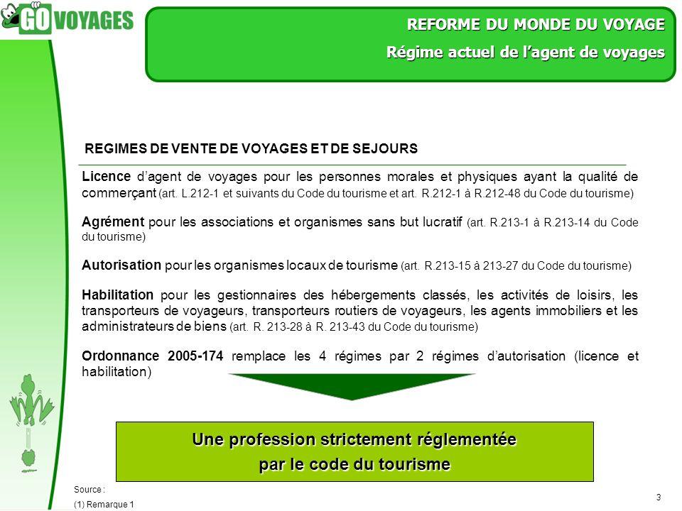 3 REFORME DU MONDE DU VOYAGE Régime actuel de lagent de voyages Une profession strictement réglementée par le code du tourisme Source : (1) Remarque 1