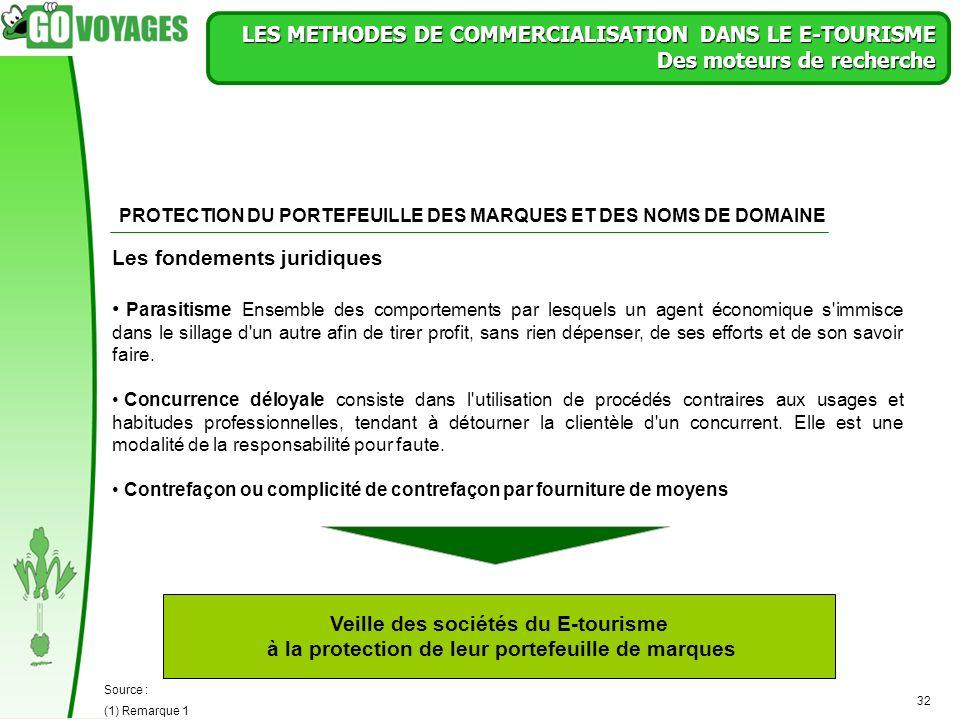 32 LES METHODES DE COMMERCIALISATION DANS LE E-TOURISME Des moteurs de recherche Veille des sociétés du E-tourisme à la protection de leur portefeuill