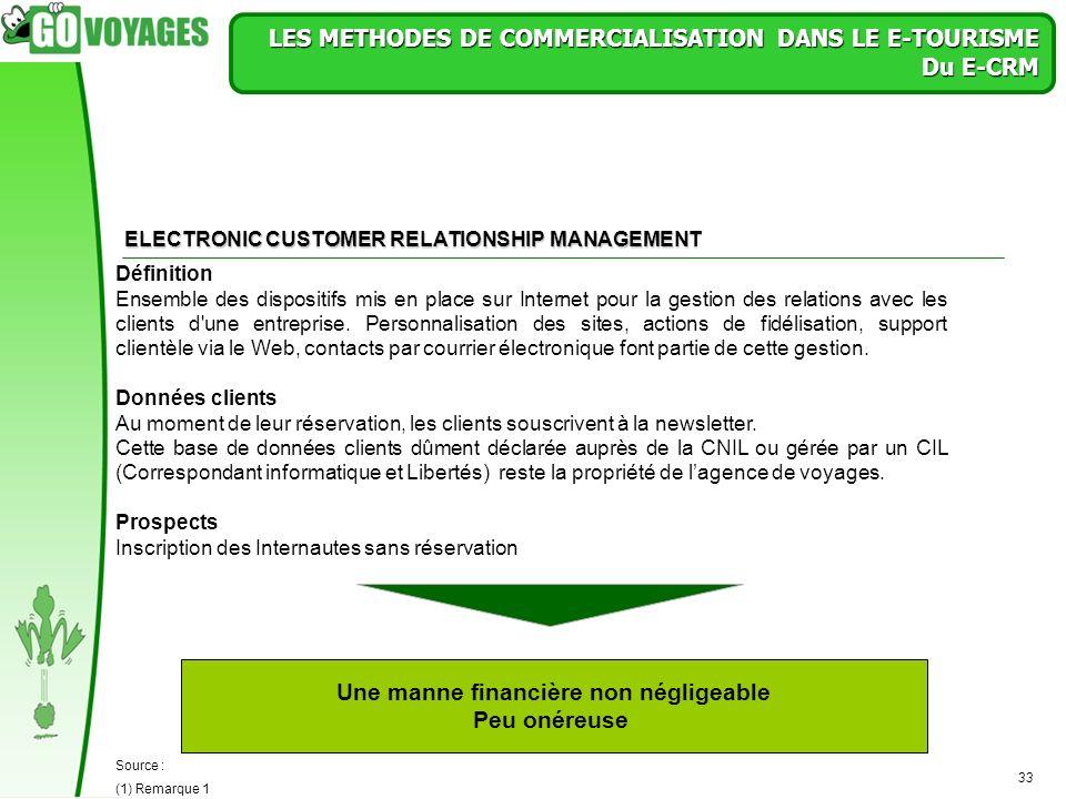 33 LES METHODES DE COMMERCIALISATION DANS LE E-TOURISME Du E-CRM Une manne financière non négligeable Peu onéreuse Source : (1) Remarque 1 ELECTRONIC