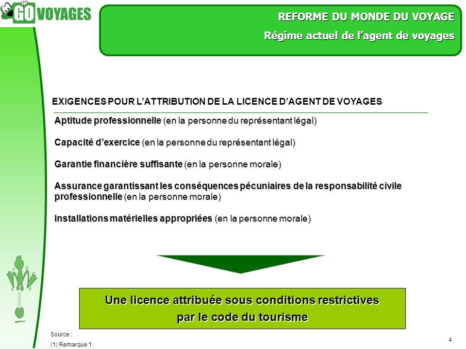 4 REFORME DU MONDE DU VOYAGE Régime actuel de lagent de voyages Une licence attribuée sous conditions restrictives par le code du tourisme Source : (1
