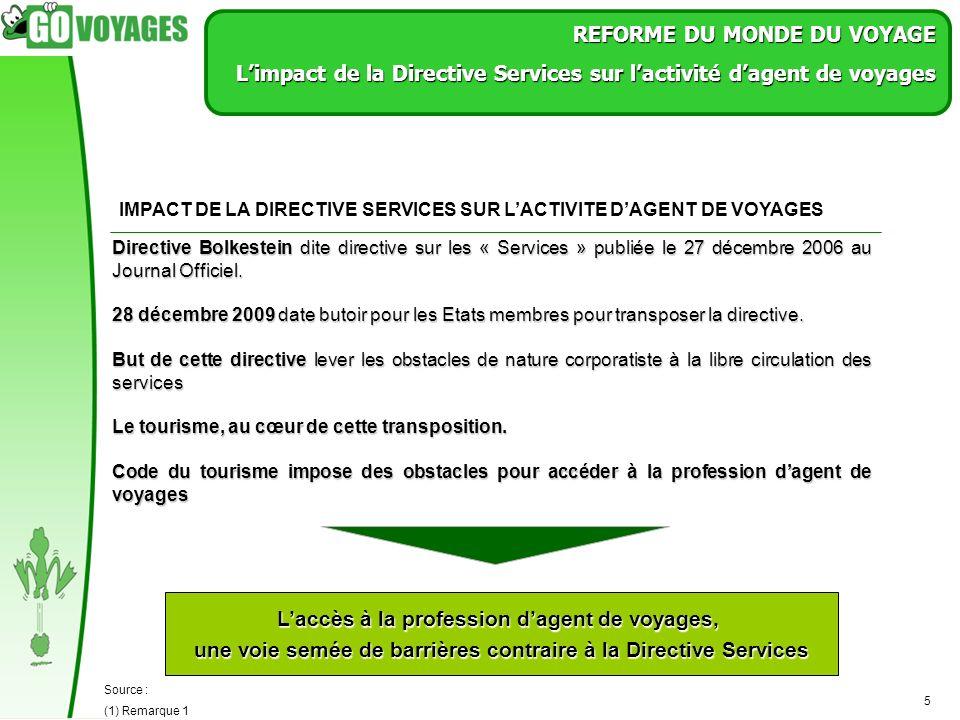 5 REFORME DU MONDE DU VOYAGE Limpact de la Directive Services sur lactivité dagent de voyages Laccès à la profession dagent de voyages, une voie semée