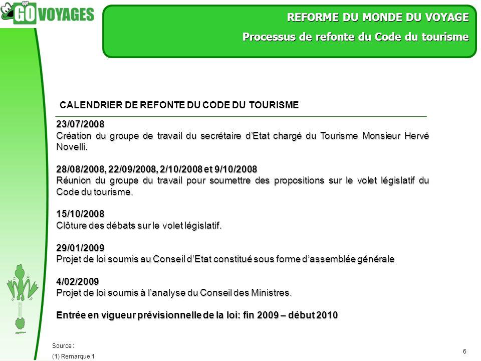 6 REFORME DU MONDE DU VOYAGE Processus de refonte du Code du tourisme Source : (1) Remarque 1 23/07/2008 Création du groupe de travail du secrétaire d