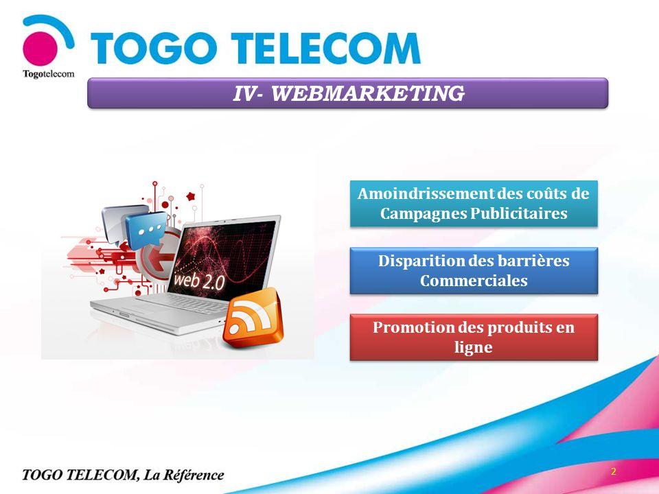 2 Amoindrissement des coûts de Campagnes Publicitaires Disparition des barrières Commerciales Promotion des produits en ligne IV- WEBMARKETING