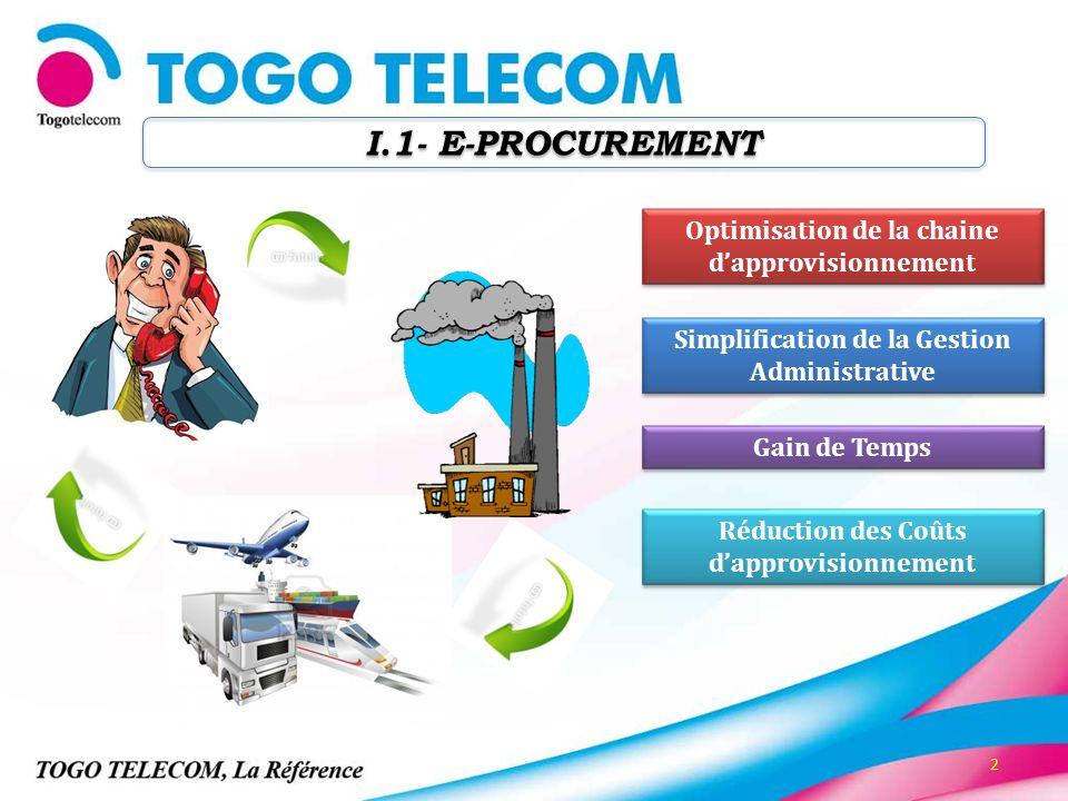 2 I.1- E-PROCUREMENT Optimisation de la chaine dapprovisionnement Simplification de la Gestion Administrative Gain de Temps Réduction des Coûts dappro