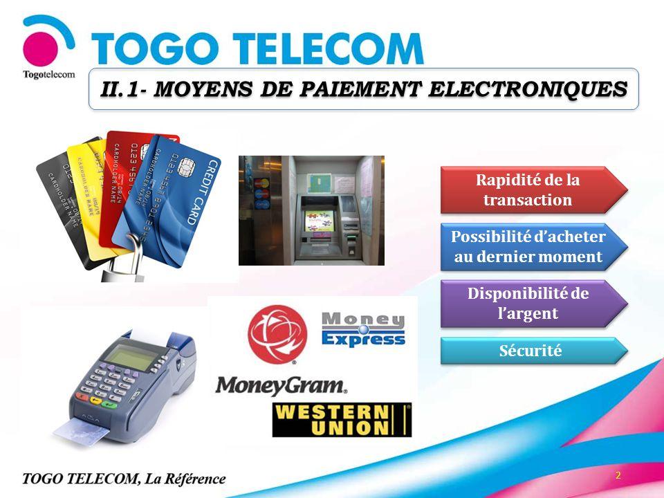 2 Rapidité de la transaction Possibilité dacheter au dernier moment Disponibilité de largent Sécurité II.1- MOYENS DE PAIEMENT ELECTRONIQUES