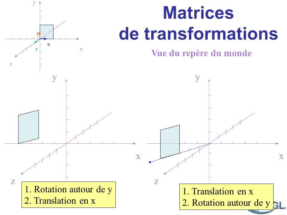 Matrices de transformations z y x glBegin(GL_POLYGONE); glVertex2f(0,0); glVertex2f(2,0); glVertex2f(2,2); glVertex2f(0,2); glEnd(); x z y glTranslatef(-3,0,0); glRotatef(1,0,45,0);