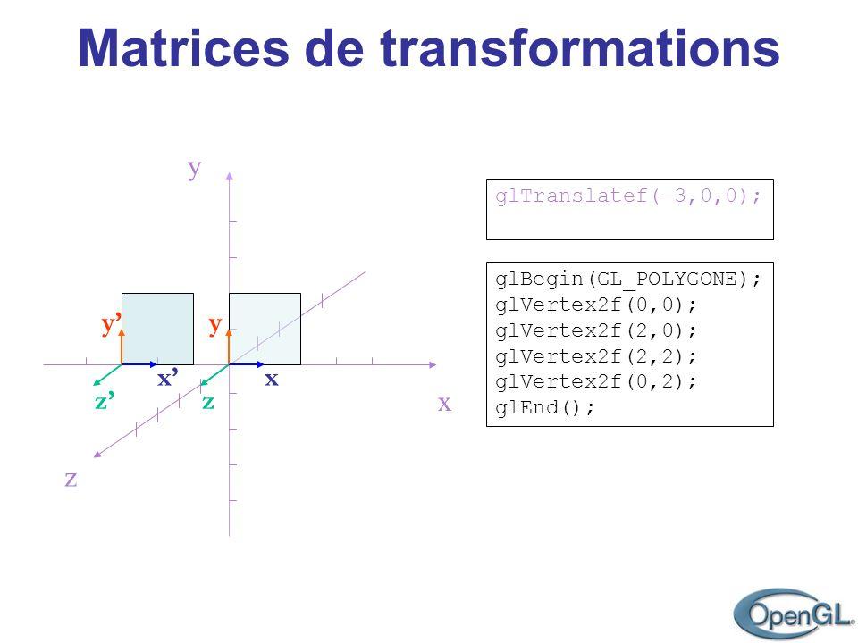 Matrices de transformations z y x glBegin(GL_POLYGONE); glVertex2f(0,0); glVertex2f(2,0); glVertex2f(2,2); glVertex2f(0,2); glEnd(); glTranslatef(-3,0,0); glRotatef(1,0,45,0); x z y