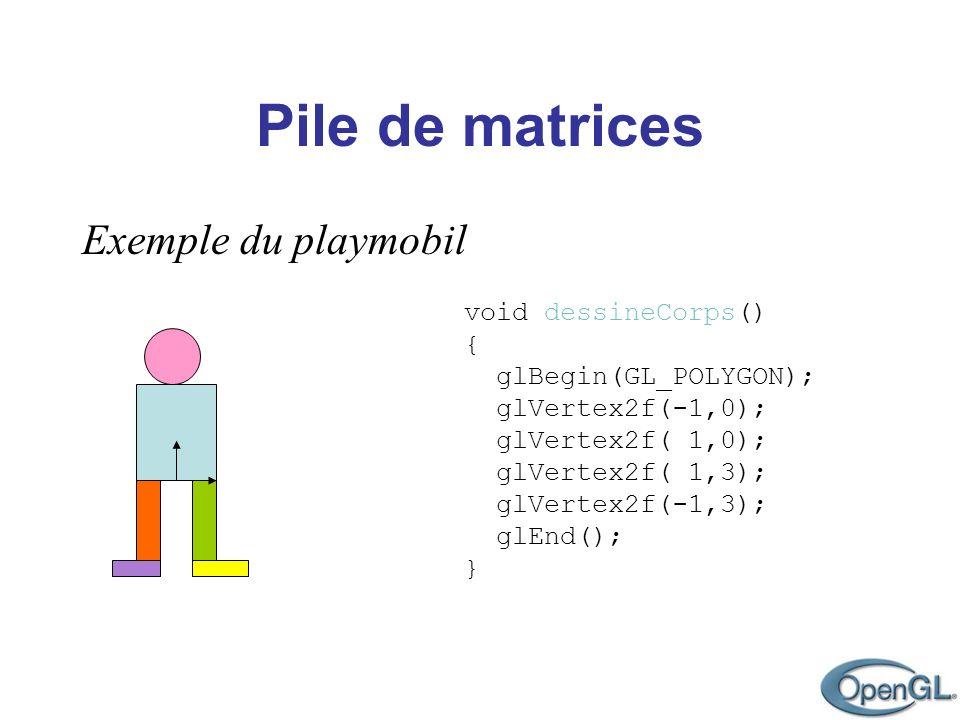 Pile de matrices Exemple du playmobil void dessineJambe() { glBegin(GL_POLYGON); glVertex2f( 0,0); glVertex2f(0.5,0); glVertex2f( 0,2); glVertex2f(0.5,2); glEnd(); }
