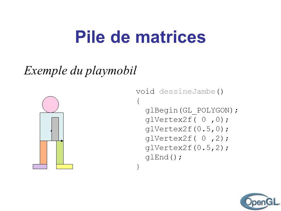 Pile de matrices Exemple du playmobil void dessineJambe() { glBegin(GL_POLYGON); glVertex2f( 0,0); glVertex2f(0.5,0); glVertex2f( 0,2); glVertex2f(0.5