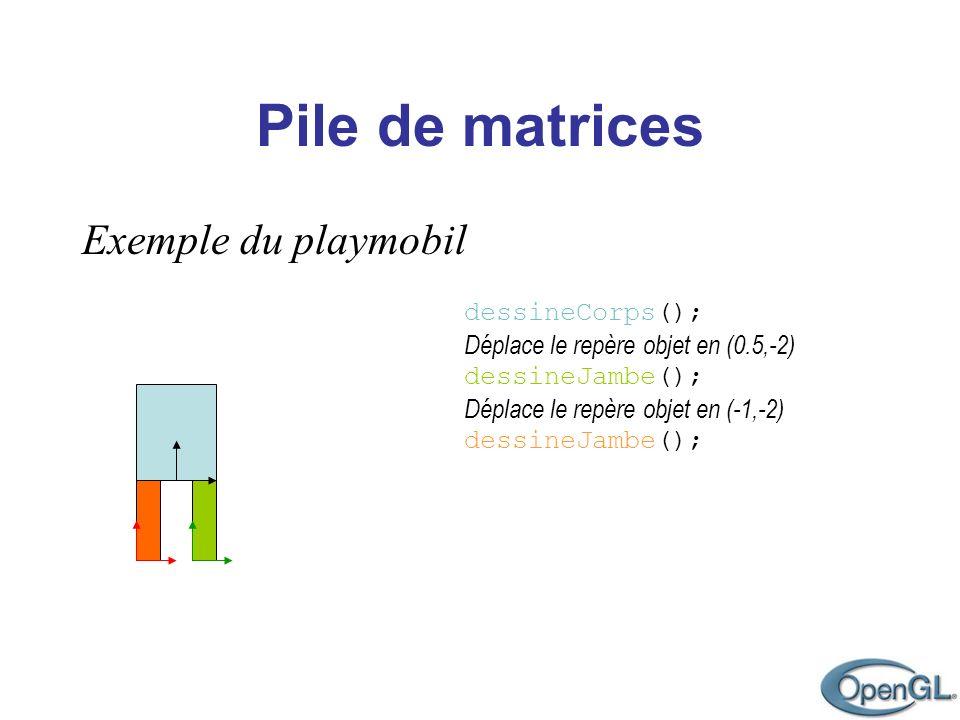 Pile de matrices Exemple du playmobil dessineCorps(); Déplace le repère objet en (0.5,-2) dessineJambe(); Déplace le repère objet en (-1,-2) dessineJa