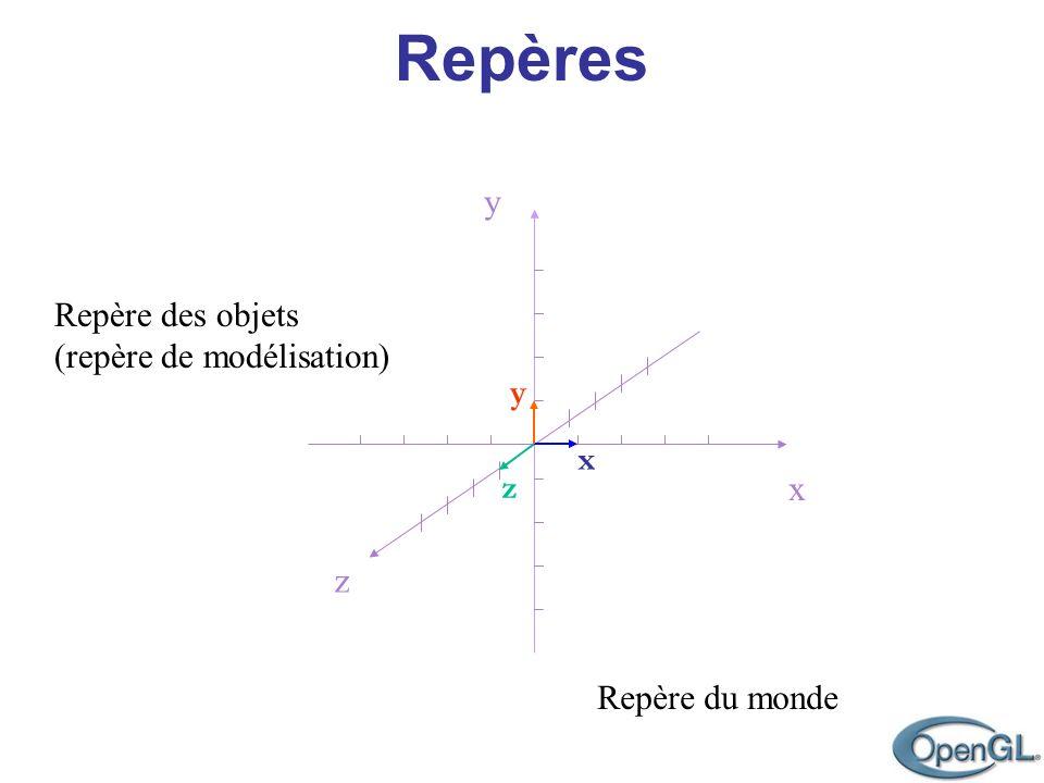 Repères z y x x z y Repère du monde Repère des objets (repère de modélisation)