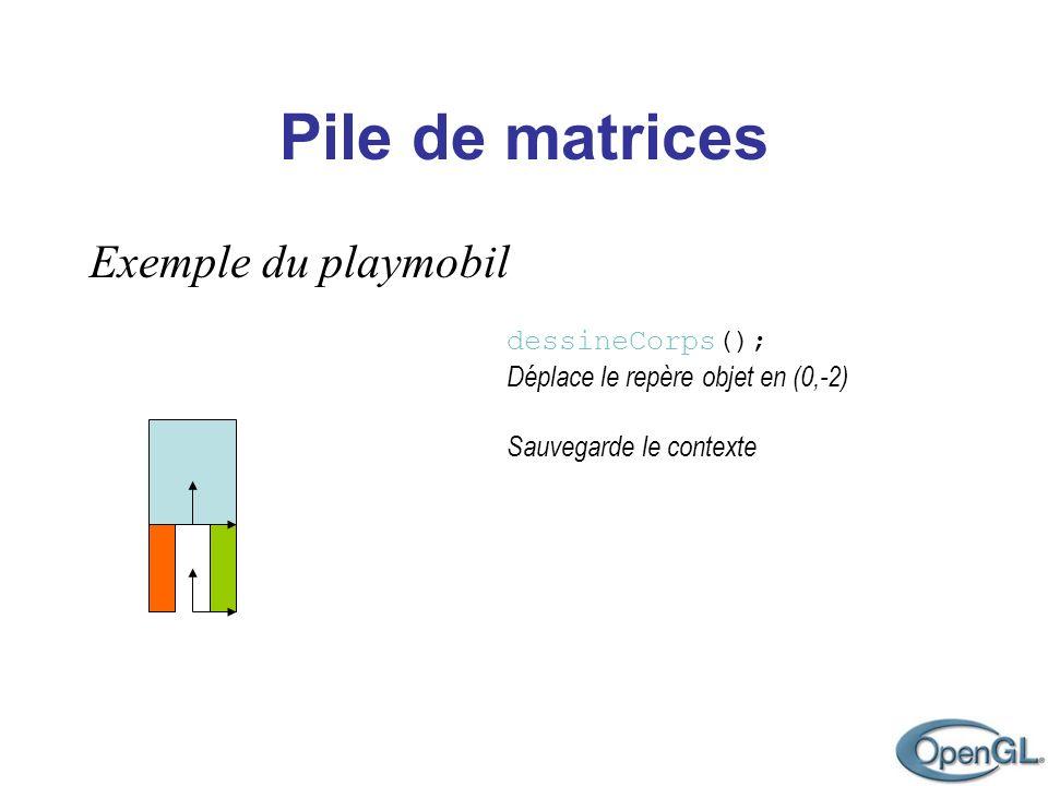 Pile de matrices Exemple du playmobil dessineCorps(); Déplace le repère objet en (0,-2) Sauvegarde le contexte Décale le repère à droite dessineJambe();