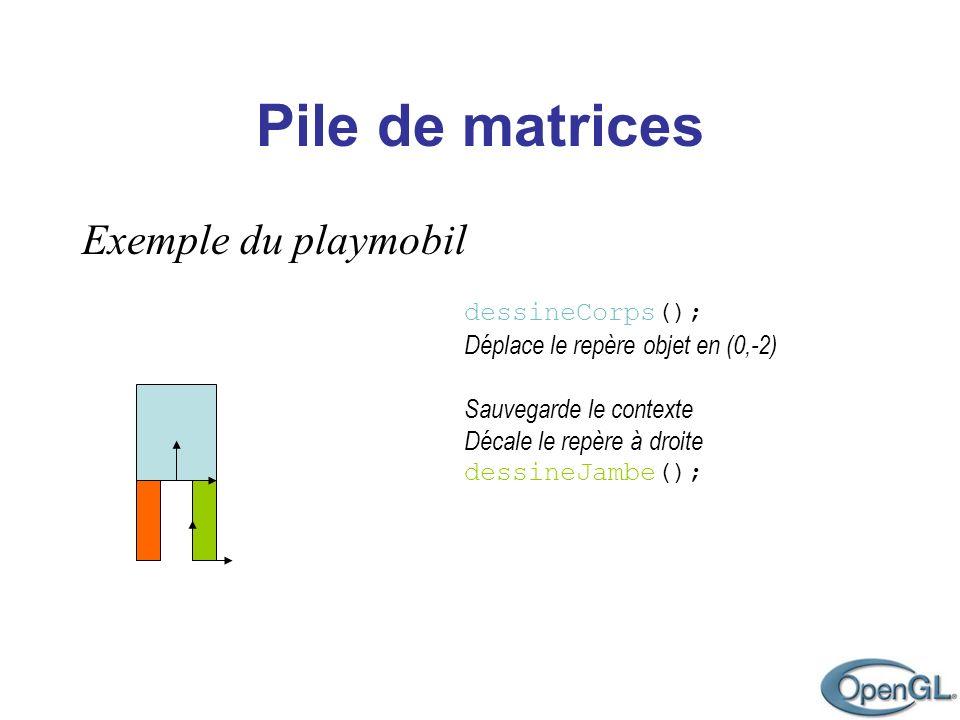 Pile de matrices Exemple du playmobil dessineCorps(); Déplace le repère objet en (0,-2) Sauvegarde le contexte Décale le repère à droite dessineJambe(); Restaure le contexte