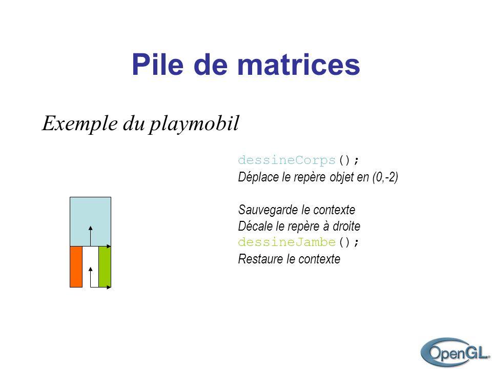 Pile de matrices Exemple du playmobil dessineCorps(); Déplace le repère objet en (0,-2) Sauvegarde le contexte Décale le repère à droite dessineJambe(); Restaure le contexte Sauvegarde le contexte