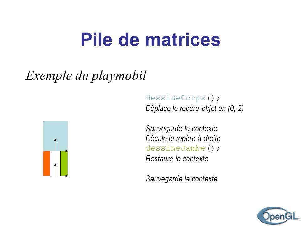 Pile de matrices Exemple du playmobil dessineCorps(); Déplace le repère objet en (0,-2) Sauvegarde le contexte Décale le repère à droite dessineJambe(); Restaure le contexte Sauvegarde le contexte Décale le repère à gauche dessineJambe(); Restaure le contexte