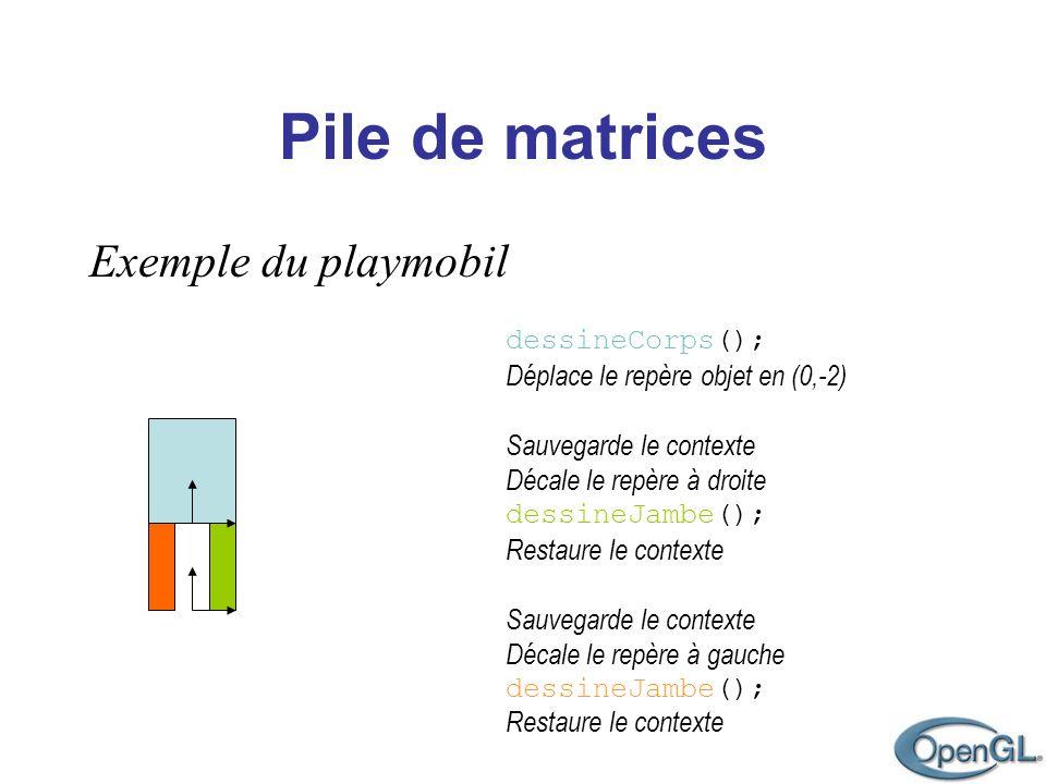 Pile de matrices Exemple du playmobil dessineCorps(); glTranslate2f(0,-2); glPushMatrix(); glTranslate2f(0.5,0); dessineJambe(); glPopMatrix(); glPushMatrix(); glTranslate2f(-1,0); dessineJambe(); glPopMatrix();