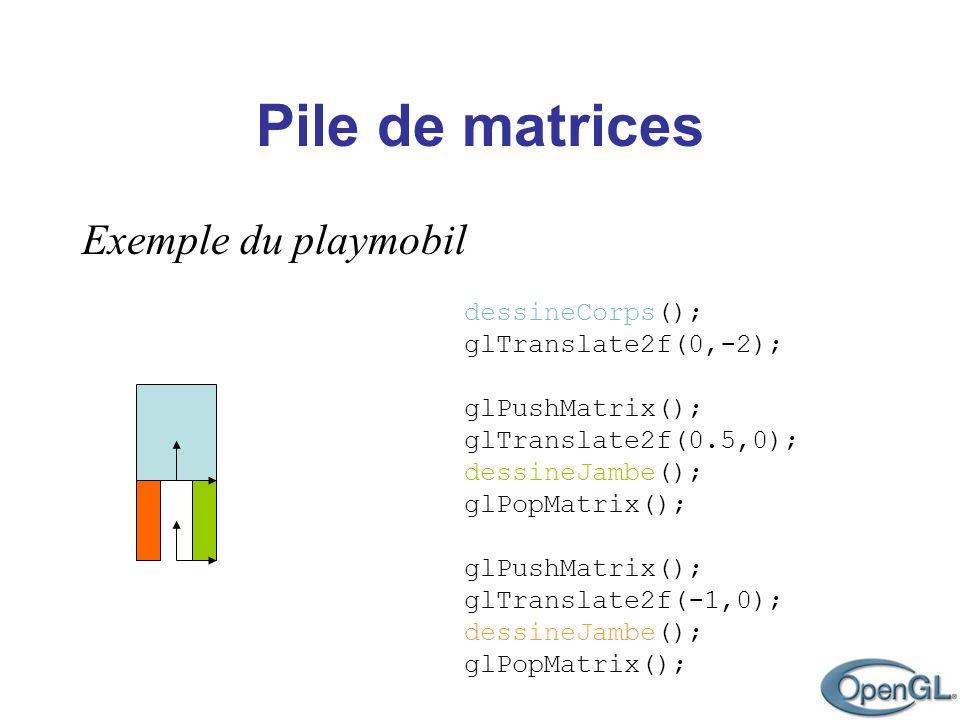 Pile de matrices Exemple du playmobil dessineCorps(); glTranslate2f(0,-2); glPushMatrix(); glTranslate2f(0.5,0); dessineJambe(); glPopMatrix(); glPush