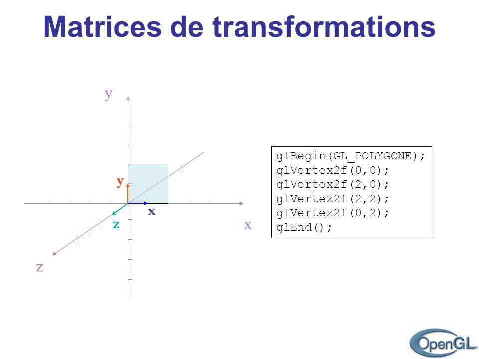 Matrices de transformations z y x glBegin(GL_POLYGONE); glVertex2f(0,0); glVertex2f(2,0); glVertex2f(2,2); glVertex2f(0,2); glEnd(); x z y