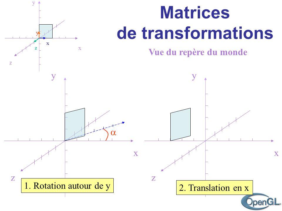 z y x x z y z y x 1. Rotation autour de y z y x 2. Translation en x Matrices de transformations Vue du repère du monde