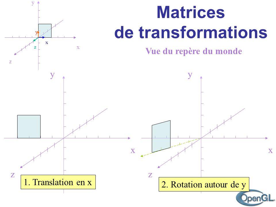 z y x x z y z y x 1. Translation en x z y x 2. Rotation autour de y Matrices de transformations Vue du repère du monde