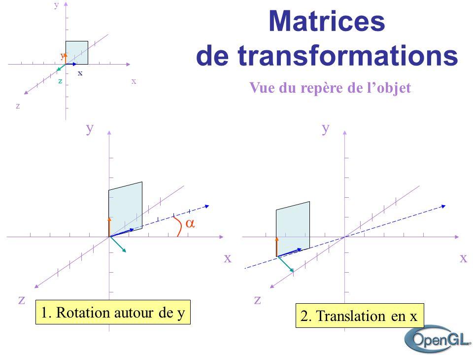 z y x x z y z y x 1. Rotation autour de y z y x 2. Translation en x Matrices de transformations Vue du repère de lobjet
