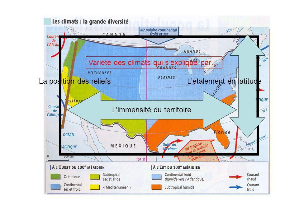 Variété des climats qui sexplique par… Limmensité du territoire Létalement en latitudeLa position des reliefs