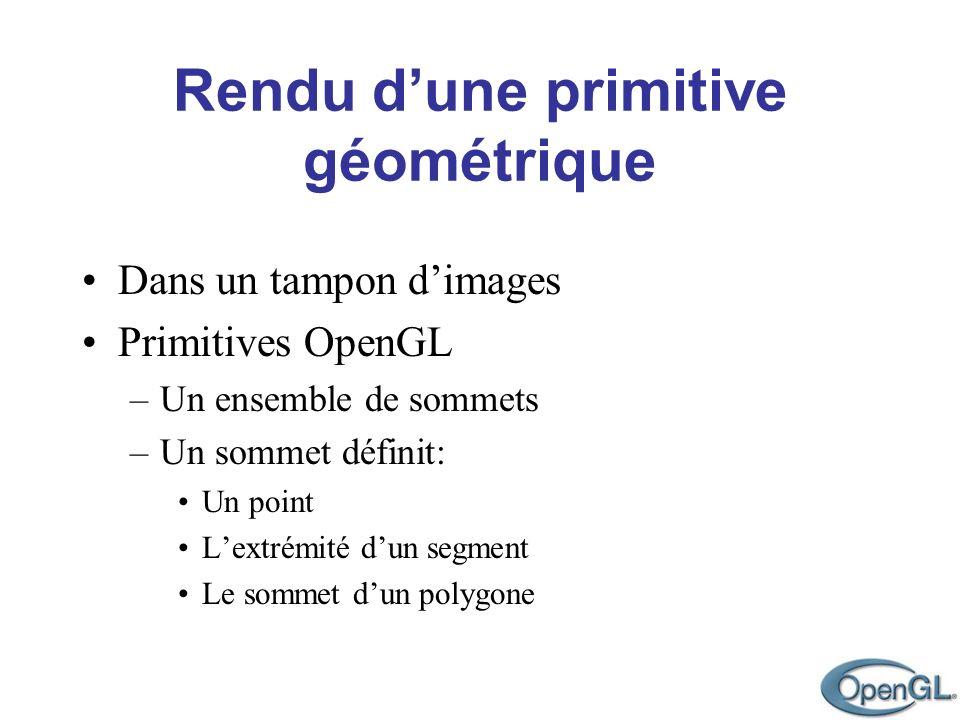 Rendu dune primitive géométrique Dans un tampon dimages Primitives OpenGL –Un ensemble de sommets –Un sommet définit: Un point Lextrémité dun segment