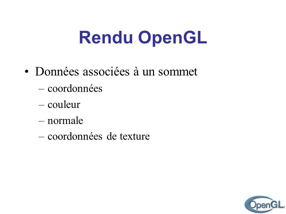 Rendu OpenGL Données associées à un sommet –coordonnées –couleur –normale –coordonnées de texture