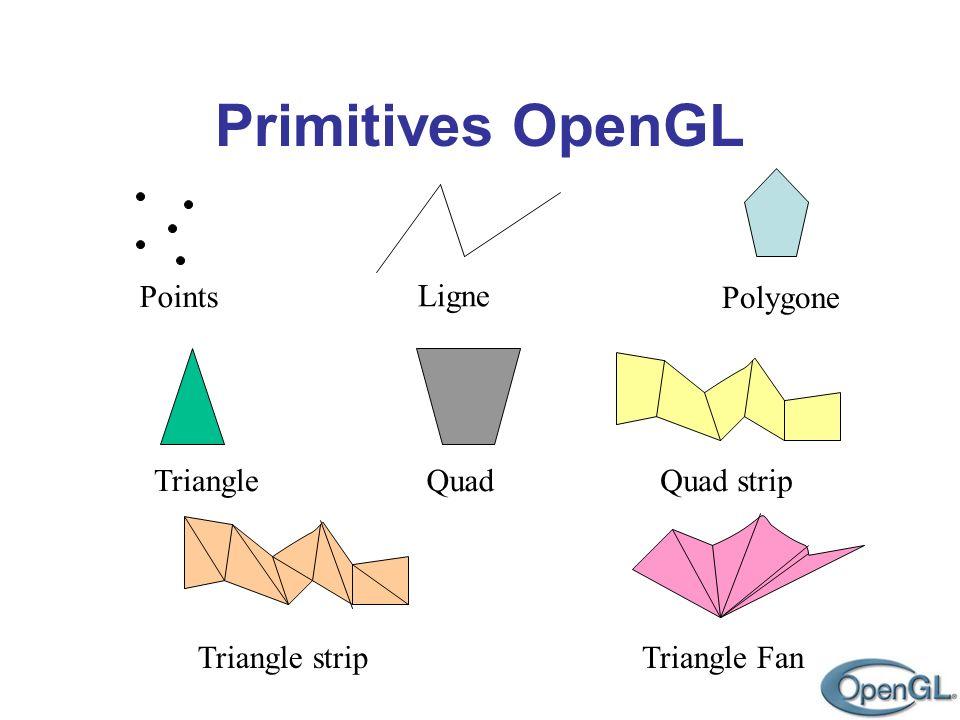 Primitives OpenGL Points Ligne Polygone TriangleQuadQuad strip Triangle stripTriangle Fan