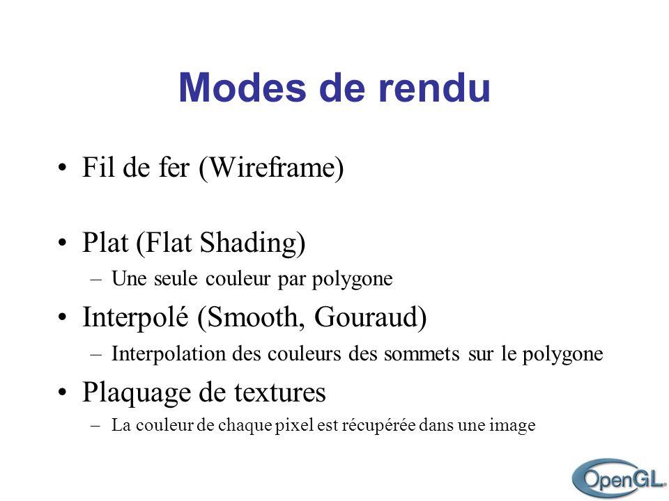 Modes de rendu Fil de fer (Wireframe) Plat (Flat Shading) –Une seule couleur par polygone Interpolé (Smooth, Gouraud) –Interpolation des couleurs des