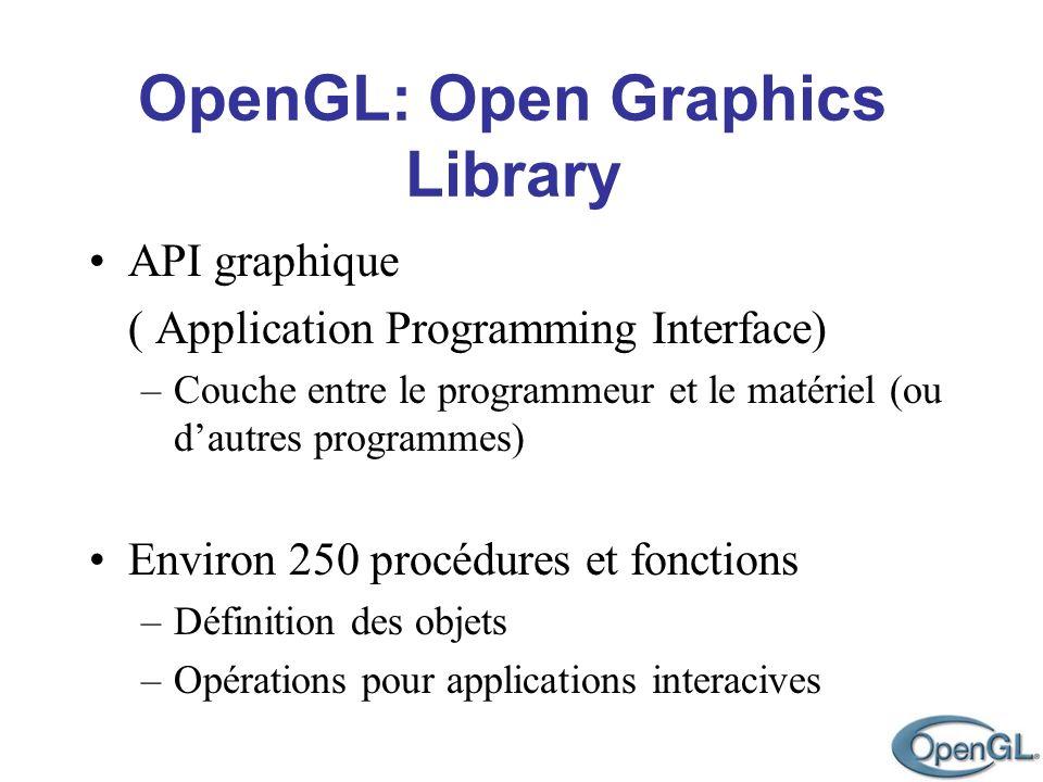 OpenGL: Open Graphics Library API graphique ( Application Programming Interface) –Couche entre le programmeur et le matériel (ou dautres programmes) E