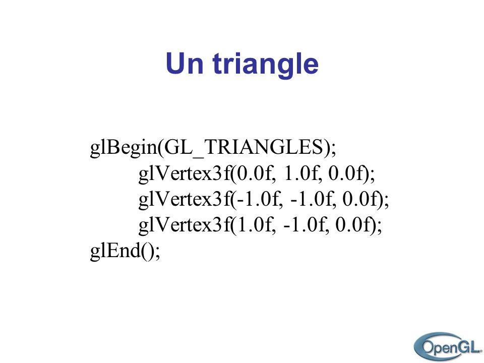 Un triangle glBegin(GL_TRIANGLES); glVertex3f(0.0f, 1.0f, 0.0f); glVertex3f(-1.0f, -1.0f, 0.0f); glVertex3f(1.0f, -1.0f, 0.0f); glEnd();