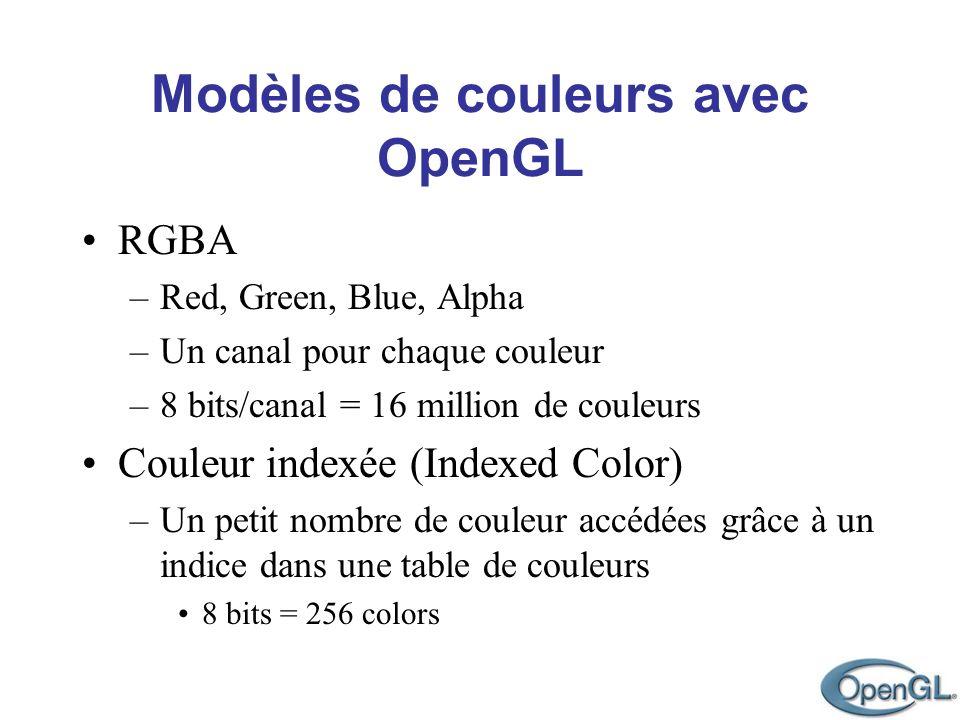 Modèles de couleurs avec OpenGL RGBA –Red, Green, Blue, Alpha –Un canal pour chaque couleur –8 bits/canal = 16 million de couleurs Couleur indexée (In