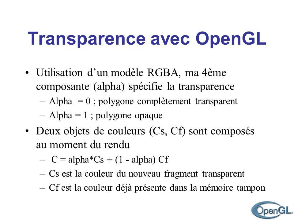 Transparence avec OpenGL Utilisation dun modèle RGBA, ma 4ème composante (alpha) spécifie la transparence –Alpha = 0 ; polygone complètement transpare