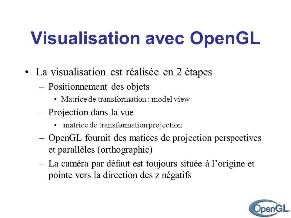 Visualisation avec OpenGL La visualisation est réalisée en 2 étapes –Positionnement des objets Matrice de transformation : model view –Projection dans