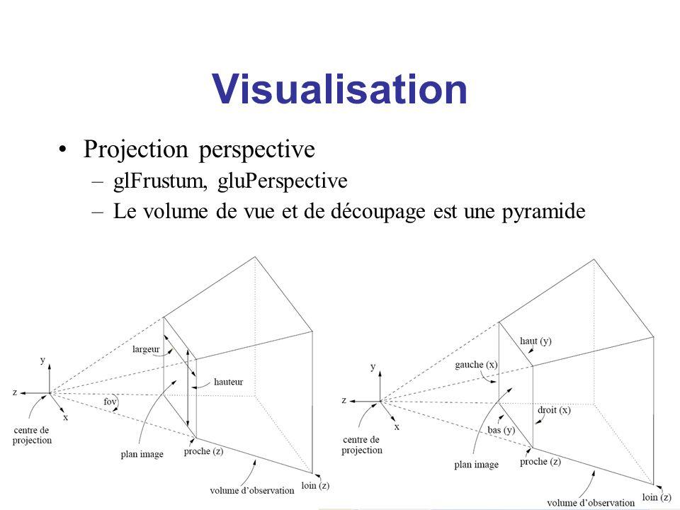 Visualisation Projection perspective –glFrustum, gluPerspective –Le volume de vue et de découpage est une pyramide