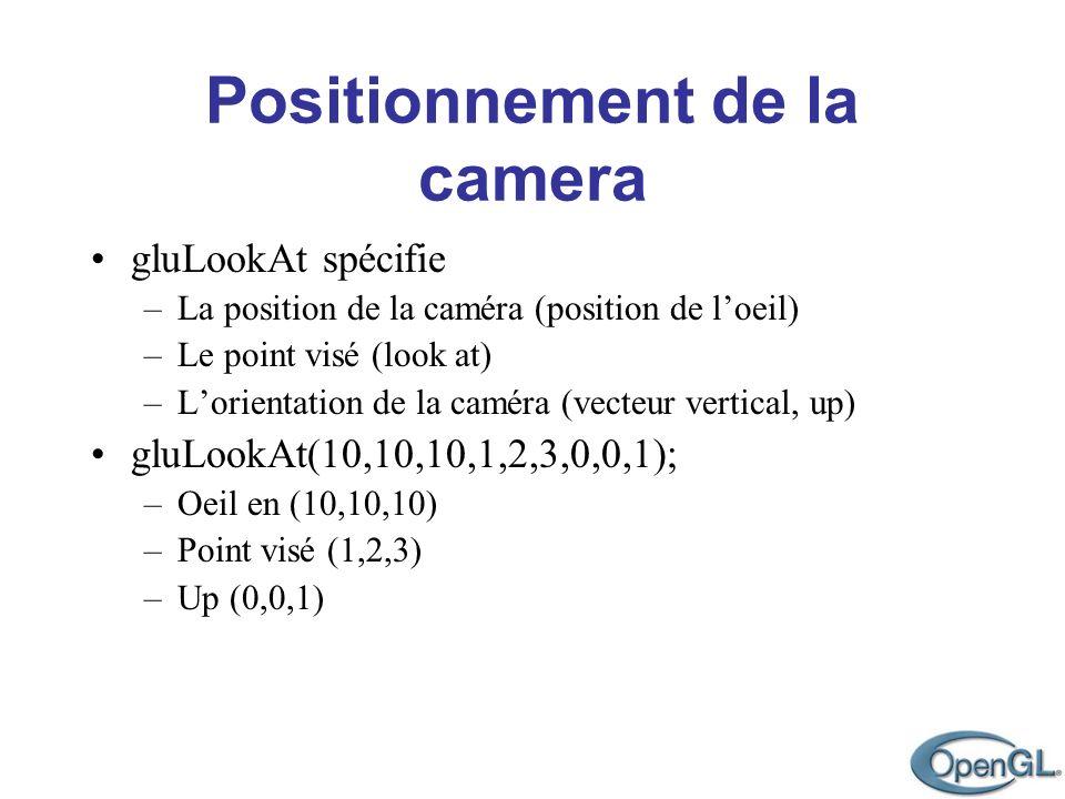 Positionnement de la camera gluLookAt spécifie –La position de la caméra (position de loeil) –Le point visé (look at) –Lorientation de la caméra (vect