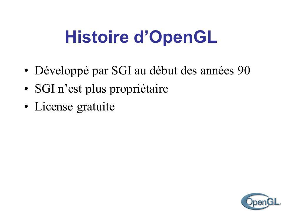 Histoire OpenGL Evolution controlée par OpenGL ARB (architecture review board) –Une voix par société Microsoft (parti en mars 2003), Dell, IBM, Intel, Matrox, 3Dlabs, Apple, Sun Microsystems, HP, SGI, nVidia, ATI, Evans & Sutherland