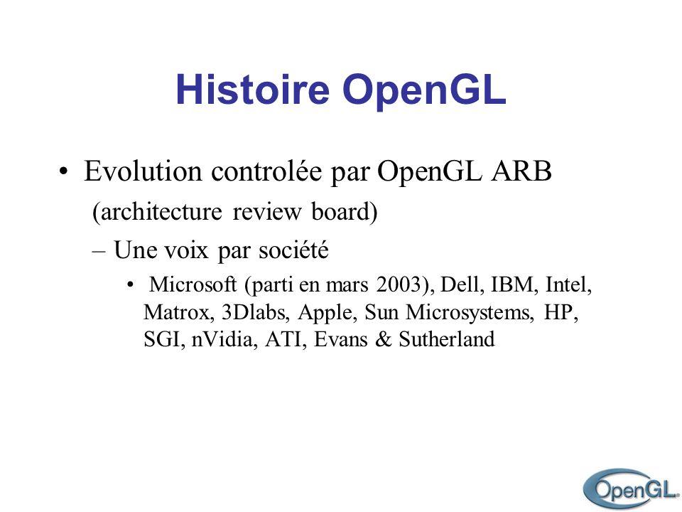 Histoire OpenGL Evolution controlée par OpenGL ARB (architecture review board) –Une voix par société Microsoft (parti en mars 2003), Dell, IBM, Intel,