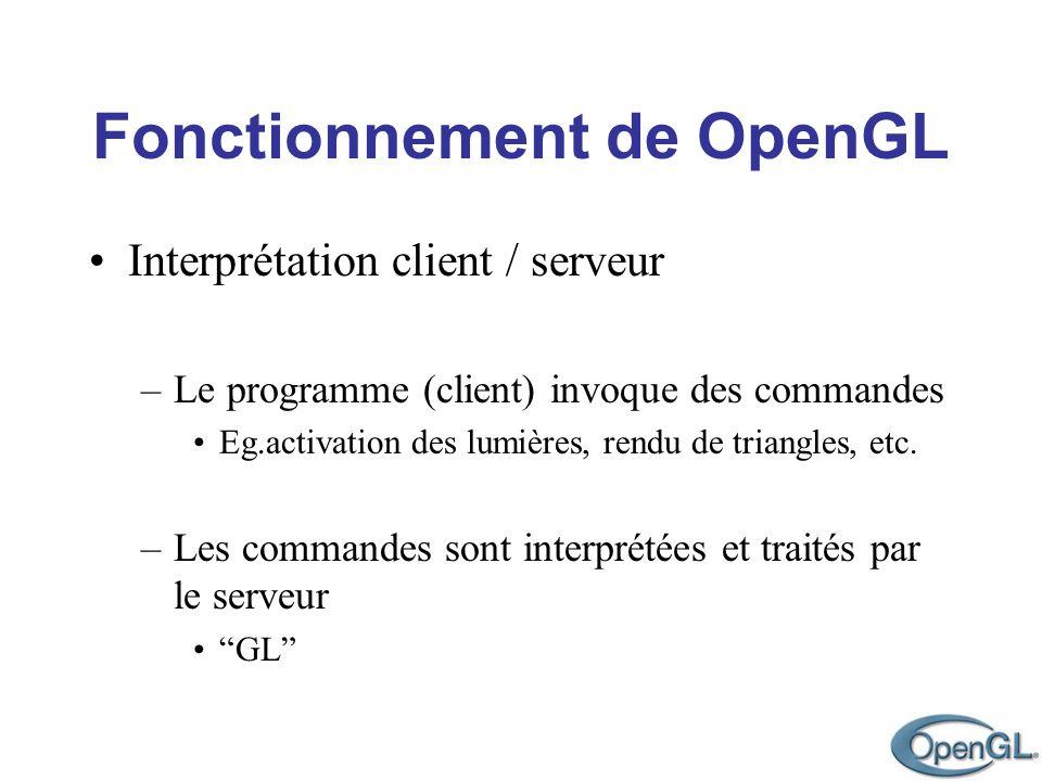 Fonctionnement de OpenGL Interprétation client / serveur –Le programme (client) invoque des commandes Eg.activation des lumières, rendu de triangles,