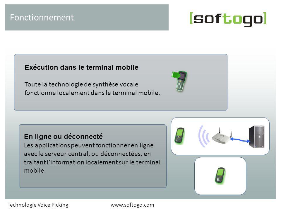 Exécution dans le terminal mobile Toute la technologie de synthèse vocale fonctionne localement dans le terminal mobile. Fonctionnement En ligne ou dé