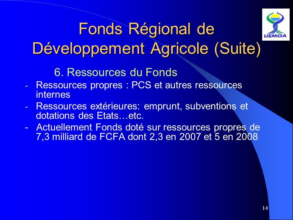 14 Fonds Régional de Développement Agricole (Suite) 6. Ressources du Fonds - Ressources propres : PCS et autres ressources internes - Ressources extér